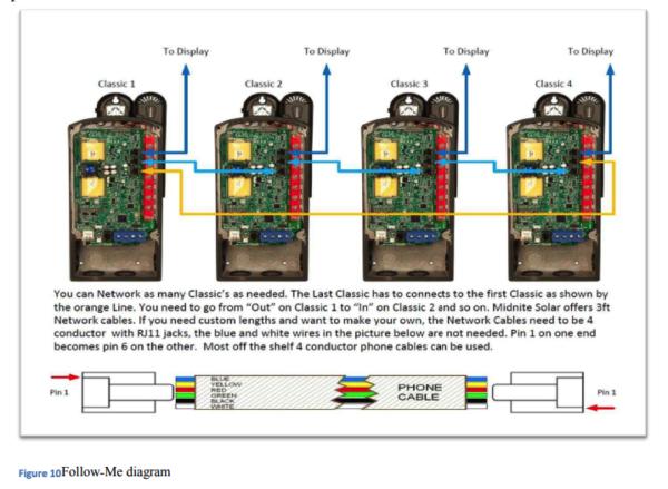 midnite solar classic250 sl lite mppt charge controller