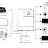 midnite solar mn3024diy inverter