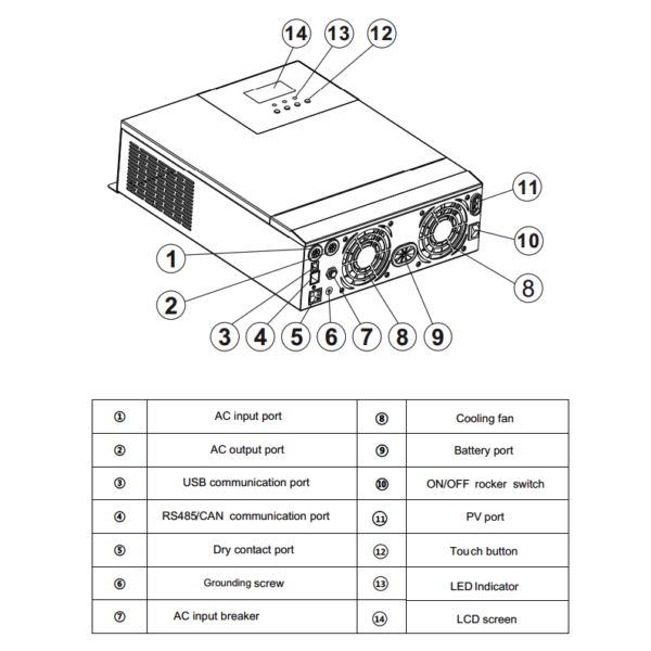 mn3024diy inverter charger