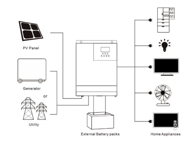 midnite solar mn3548diy inverter