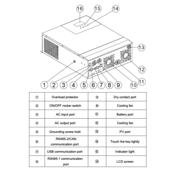 mn3548diy inverter charger