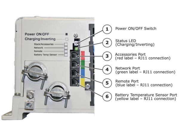 magnum energy msh3012m hybrid inverter charger