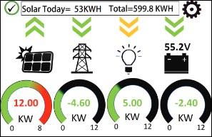 solark 12k all in one inverter distributor