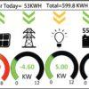 solark 5k all in one inverter distributor