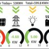 solark 8k emp all in one inverter distributor